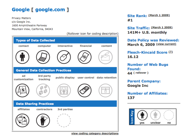knowprivacy.googleprofile