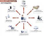 Surveillance Catalog
