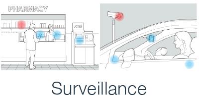 work-surveillance2